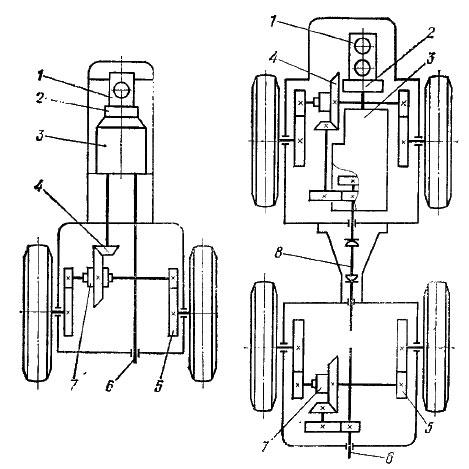 Структурная схема механической
