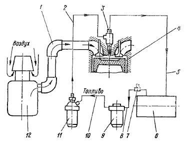 Кран топливного бака ПД ПП-3 (КР-12) двигатель Д-240 для.