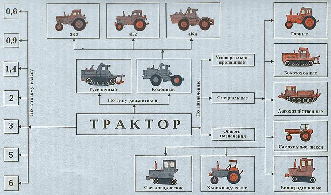 расчетка по трактора МТЗ 82 11вар