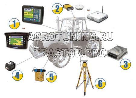 Farming Simulator 15 моды: MTZ 82 ТЮНИНГОВАННЫЙ (131 серия.