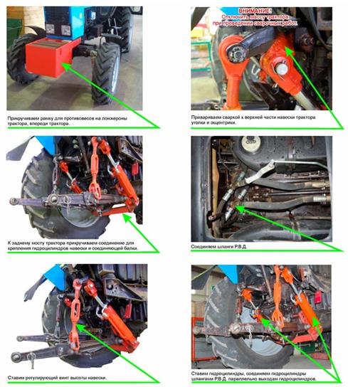 Система смазки трактора МТЗ-80 | Советские мотоциклы